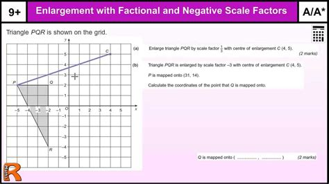 Quicktionary Negates The Need For Or Gcses by Enlargement Fractional And Negative Scale Factors Gcse