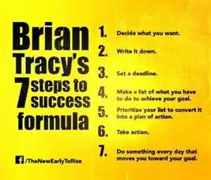 Brian Tracy Goal Setting Template by Brian Tracy Goal Setting Worksheet Abitlikethis