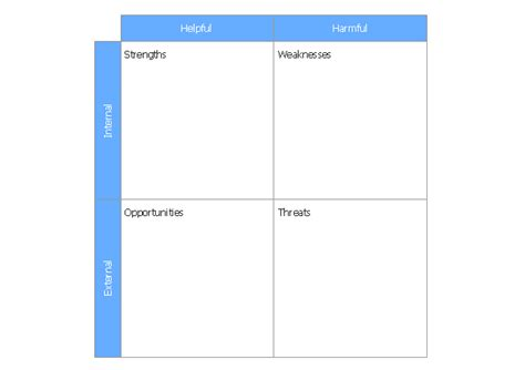 solution approach document template swot analysis solution strategy tools swot analysis