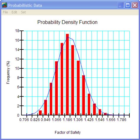 probability on graphs random processes on graphs and lattices institute of mathematical statistics textbooks books grokking geostudio become one with your modeling tool