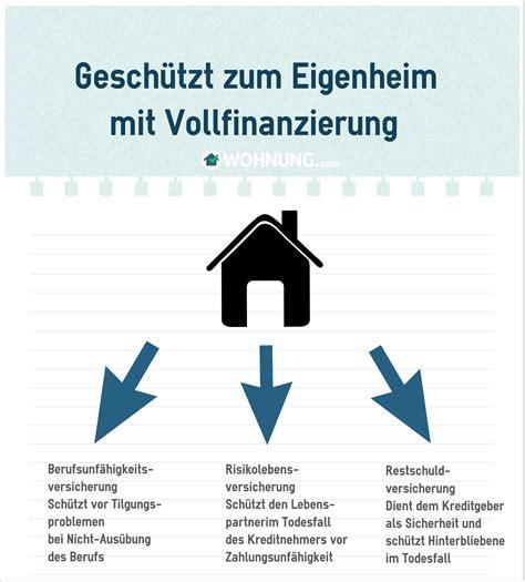 kaufen ohne eigenkapital wohneigentum kauf ohne eigenkapital wohnung ratgeber