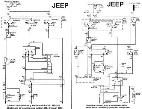 1996 jeep xj wiring diagram 1996 jeep xj wiring 1991 jeep wiring diagram 1996 jeep grand