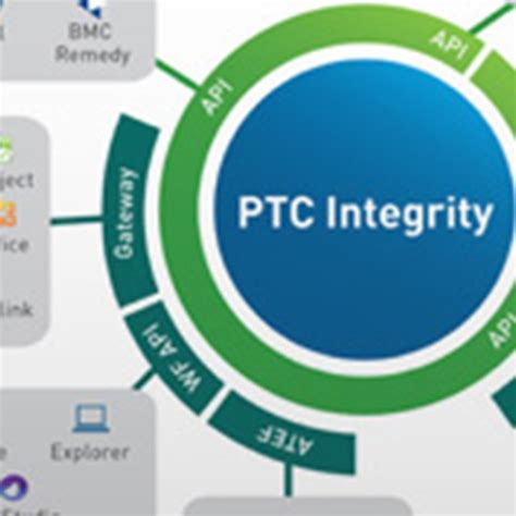 ptc integrity alternatives  similar software