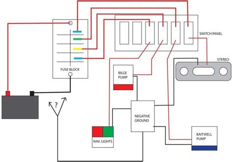 Newbie Switch Panel Amp Wiring Questions The Hull Truth