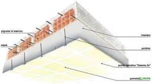 controsoffitto isolamento termico controsoffitti isolanti tervolfon