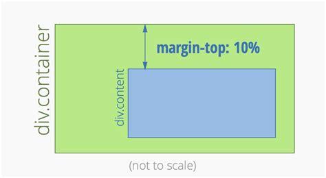 margin typography wikipedia image gallery margin
