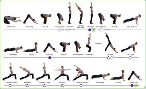 tutorial yoga untuk diet yoga 1 jam sehari dapat membakar 540 kalori langsing