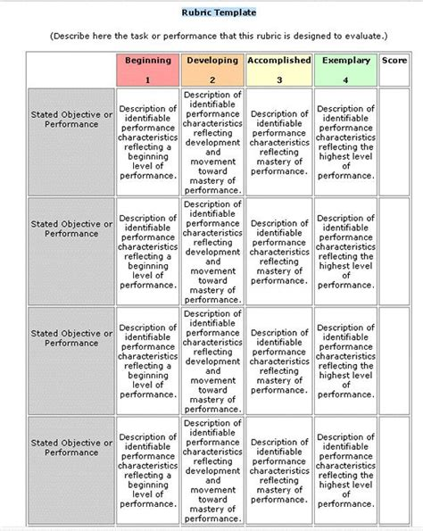 thesis statement about continuing education 33 best rubrics images on pinterest rubrics teaching