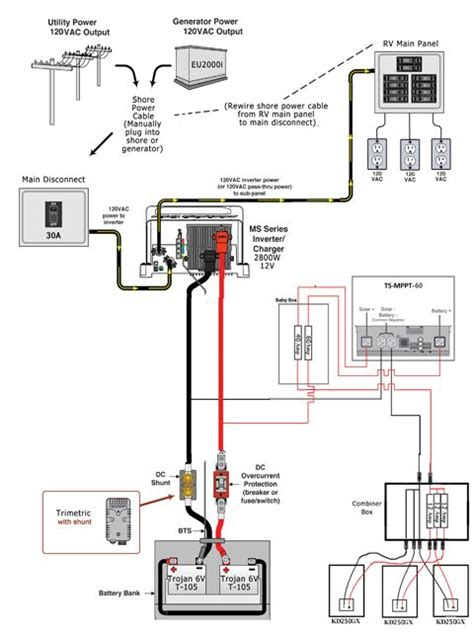 parallax 7300 wiring diagram 28 wiring diagram images
