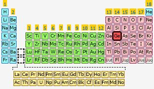 Germanium Periodic Table by Germanium The Periodic Table At Knowledgedoor
