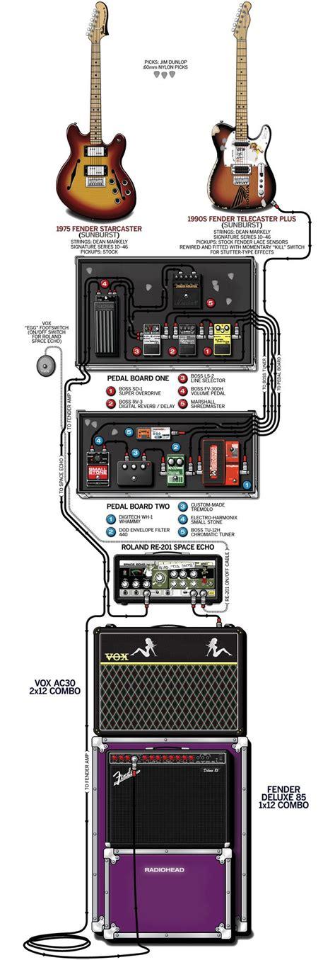 slash les paul wiring diagram jimmy page les paul wiring