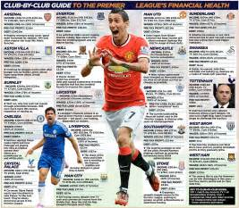 club by club guide to the premier league s financial