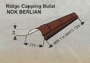 Seng Multiroof Pasir harga genteng metal gajah terbaru 2017 harga atap 2017