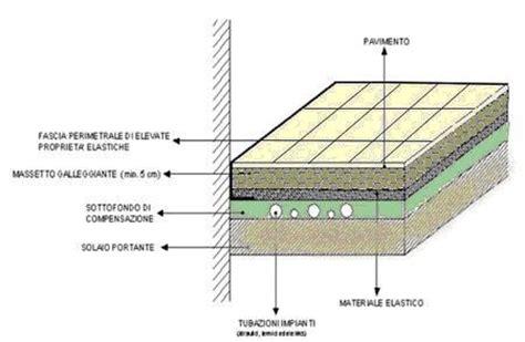 peso riscaldamento a pavimento massetto sabbia cemento