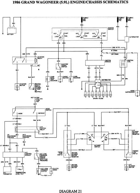 86 grand wagoneer wiring diagram wiring diagram with repair guides wiring diagrams see figures 1 through