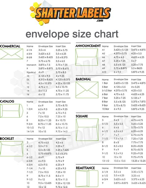 printable envelope size chart shatter labels envelope size chart