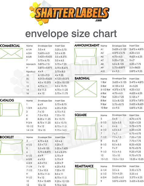 Printable Envelope Guide | shatter labels envelope size chart