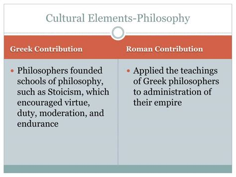 stoicism and the statehouse an philosophy serving a new idea books ppt rome and the roots of western civilization