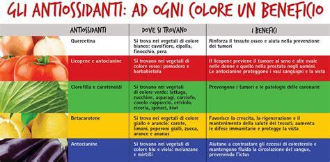 alimenti anti radicali liberi cosa sono gli antiossidanti