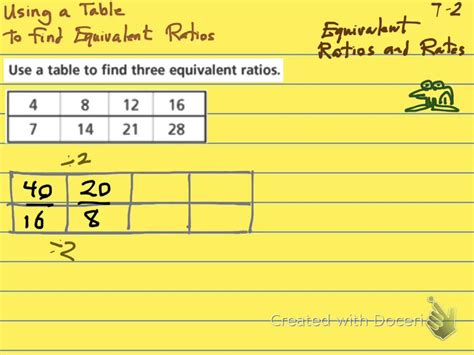 How To Use At Table by 7 2 Using Tables To Explore Equivalent Ratios And Rates