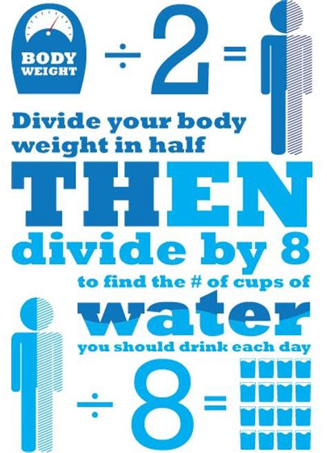 How Many Glasses Of Detox Water To Drink A Day by Veggie Goddess Quot Why You Should Drink Half Your