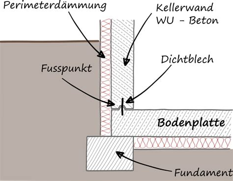 Schwarze Wanne Aufbau by Ingenieurb 252 Ro Mevenk Fu 223 Punkt