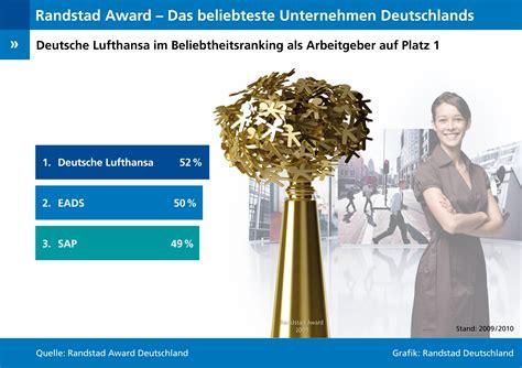 randstad siege randstad award 2009 deutsche lufthansa als arbeitgeber im