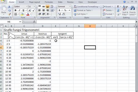 cara membuat grafik y mx c di excel cara membuat grafik fungsi trigonometri dengan rumus excel