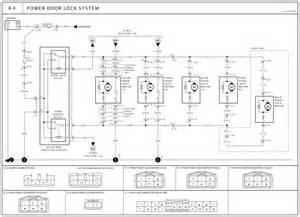 chevrolet c5500 engine diagram get free image about wiring chevrolet get free image about