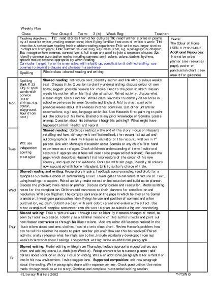 reading lesson plans for 5th graders reading lesson