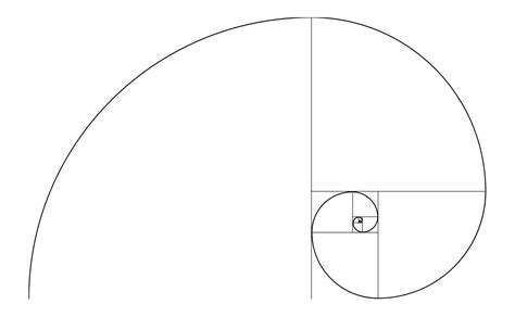 finally got how to create spiral number pattern program fibonacci sequence for success in life metaphysics