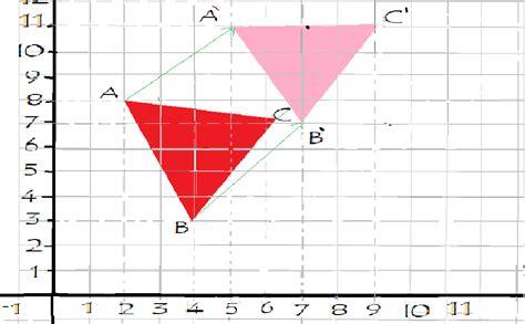 imagenes de rotacion matematicas matem 193 tica eca de ense 209 anza b 193 sica ejercicios resueltos