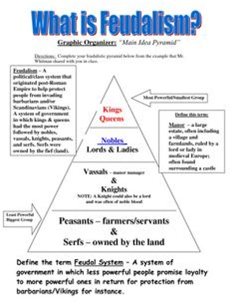 biography pyramid graphic organizer 1000 images about 1st year history on pinterest europe