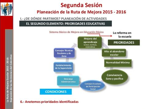 ruta de aprendizaje primaria 2016 consejo tecnico escolar fase intensiva 2015 2016