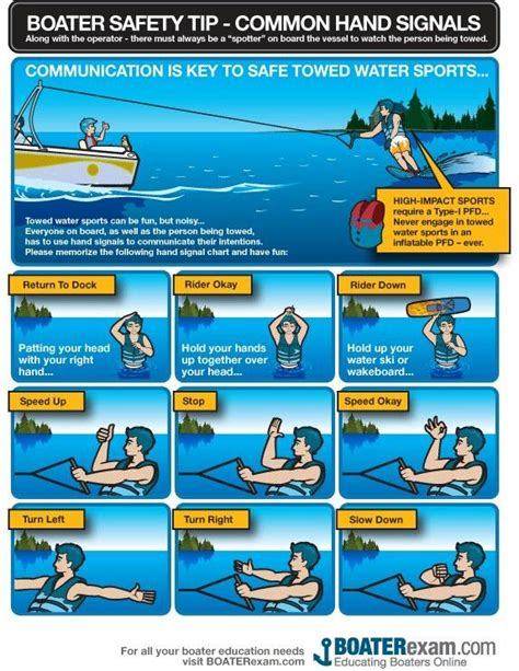boat safety must haves 25 best ideas about boat accessories on pinterest