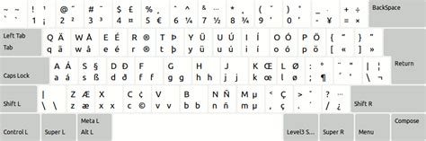 english us international keyboard layout hi profile pbt dye sub the time has come deskthority