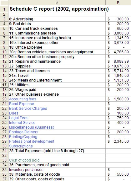 business expense deductions spreadsheet onlyagame