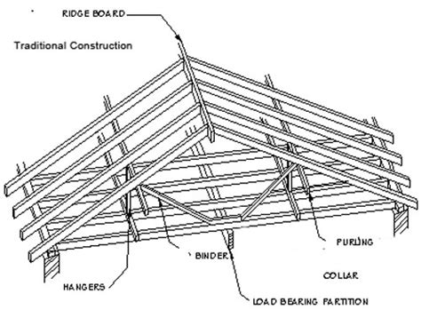 house roof structure design bisf house internal roof structure bisf house
