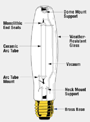 high pressure sodium lights high pressure sodium lighting lighting ideas