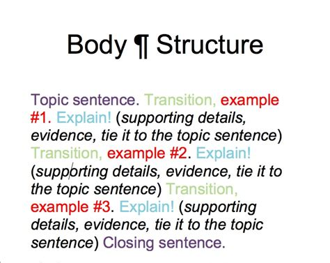 essay structure body paragraph body of a paragraph in an essay