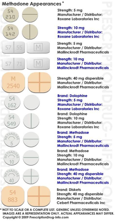 Methadone Detox Day 40 by Methadone Tablets Used In Methadone Clinics Is