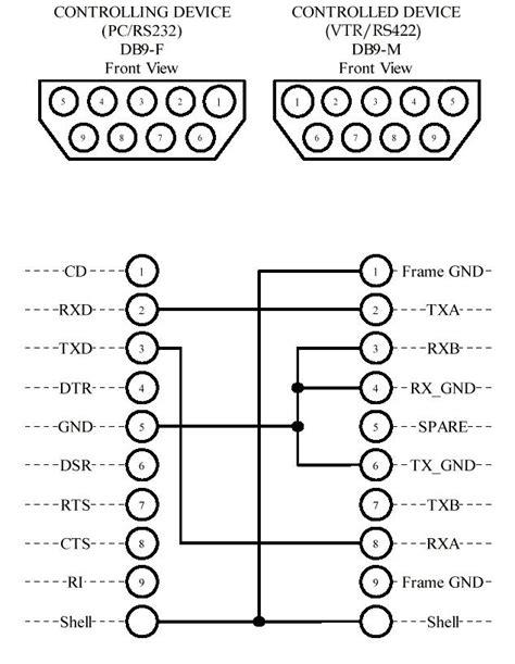 Kr06120 Serial Rs232 To 3 Way Gpu Connector rs 232 rs 422 pin diagram avid community
