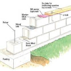 1000 ideas about concrete block retaining wall on