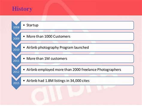 airbnb history airbnb inc strategic plan 2017 2021 mba strategic