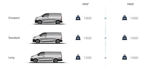 peugeot expert dimensions specificaties motoren de nieuwe peugeot expert
