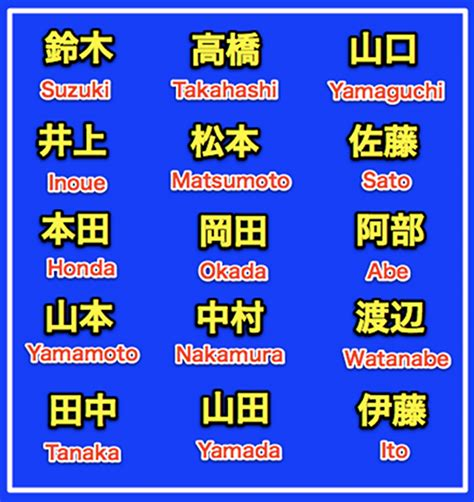 what is the most popular in japan top three japanese family names quiz 名字 the japan