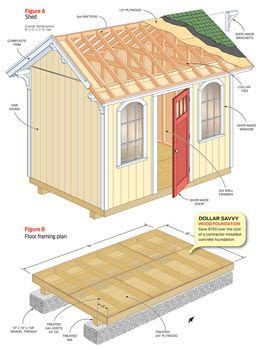 How To Move A Metal Shed by How To Build A Cheap Storage Shed The Family Handyman