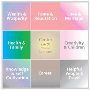 feng shui for health feng shui bagua health and family gua
