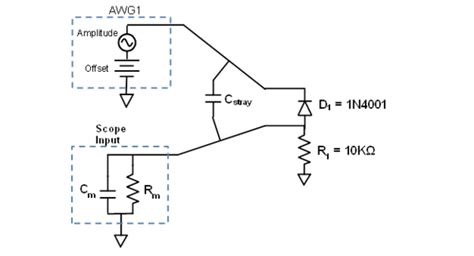 tvs diode junction capacitance activity the voltage dependent capacitance of the pn junction analog devices wiki
