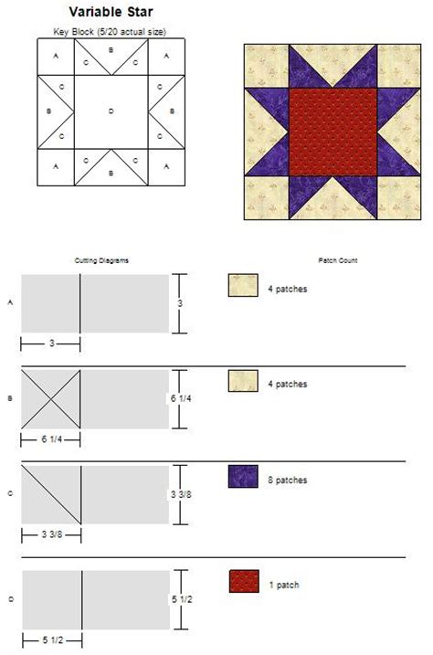 pattern variables pdf free union confederate soldier s patriotic quilt patterns